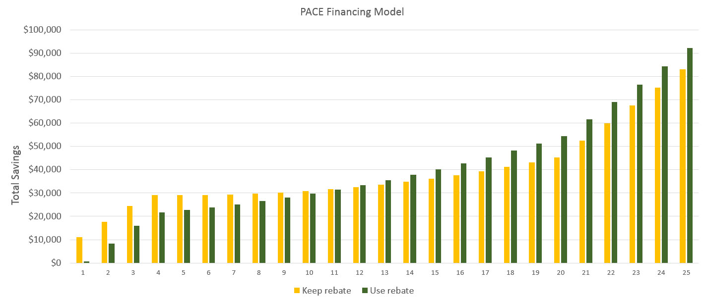 pace_finance