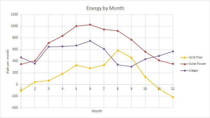 annual_chart