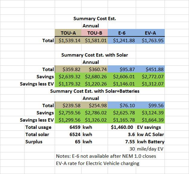 peterson_savings2